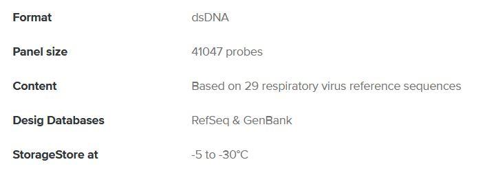 virus_respiratory_panel